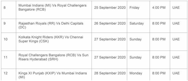Upcoming Dream 11 IPL Matches/ Schedule UAE 2020
