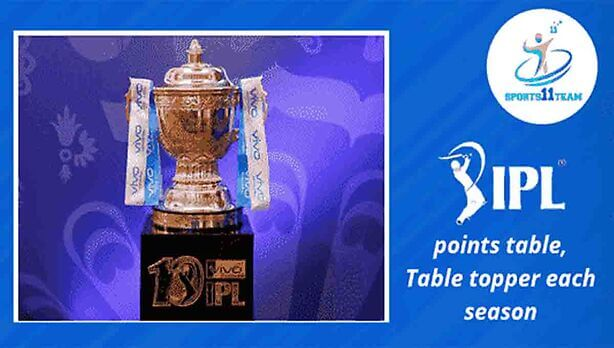 points table ipl